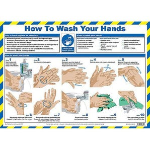 Safety Poster - How to wash your hands