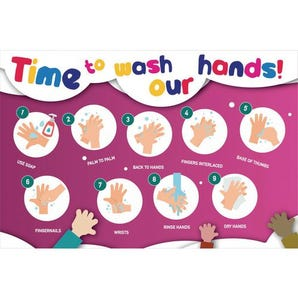 Time to wash your hands poster