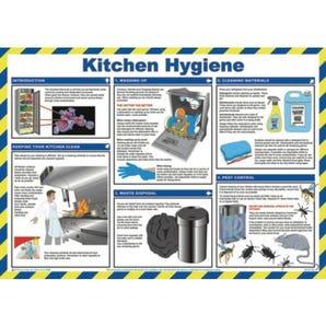 Kitchen hygiene sign