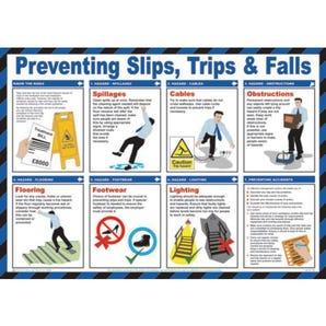 Preventing slips, trips & falls sign