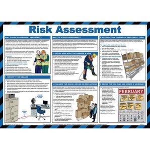 Risk assessment sign