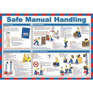 Safe manual handling sign