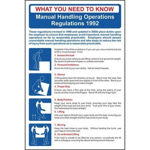 Manual handling regulations sign