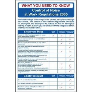 Noise at work regulations sign