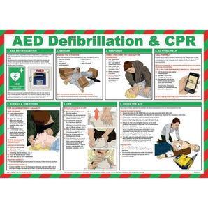 Aed defibrillation & cpr sign
