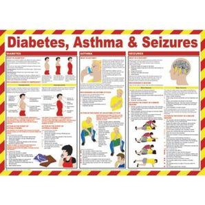 Diabetes, asthma & seizures sign