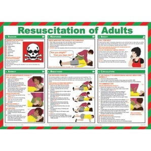 Resuscitation of adults sign