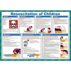 Resuscitation of children sign