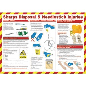 Sharps disposal & needle injuries sign