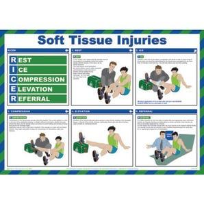 Soft tissue injuries sign