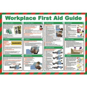 Workplace first aid guide sign