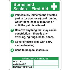 Resuscitation and first aid posters - Burns and scalds - first aid