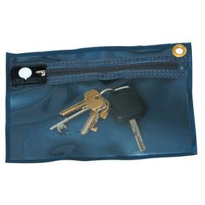 Key wallets
