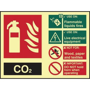 Fire Extinguisher Composite CO2 Sign