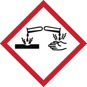 Ghs corrosive symbol labels